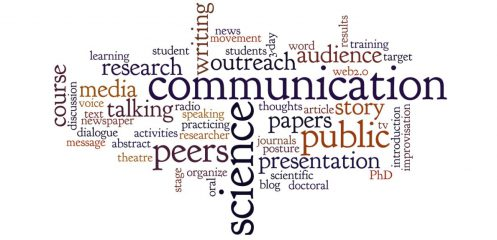 Studying Science Communication